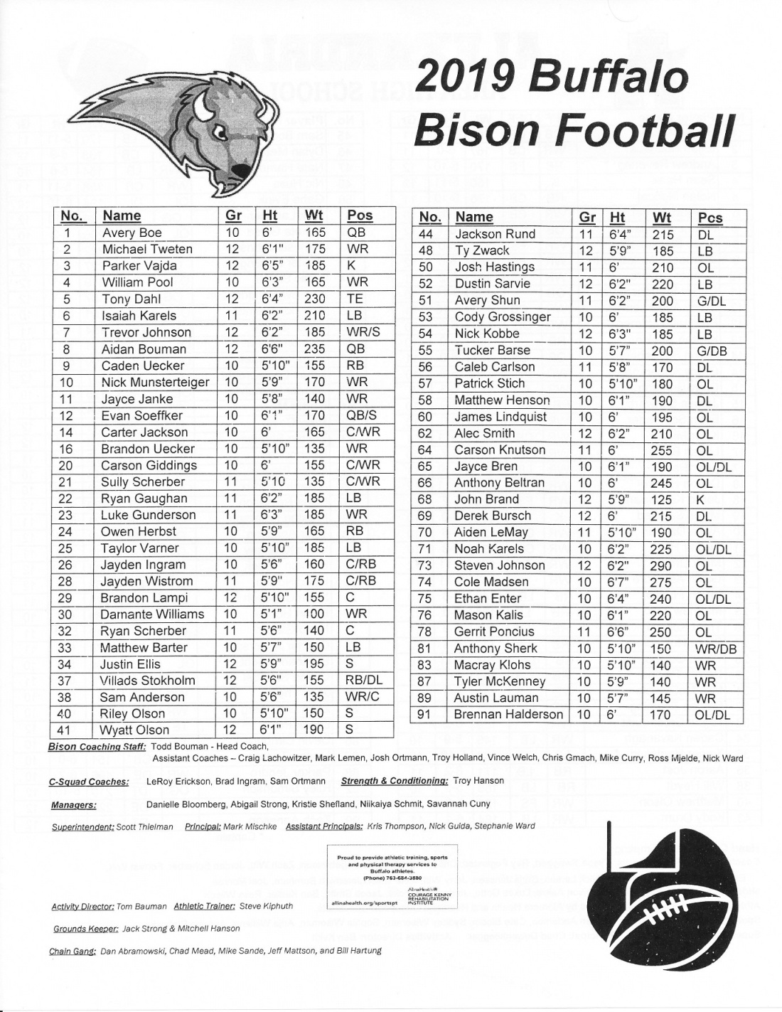 football roster2 - Copy