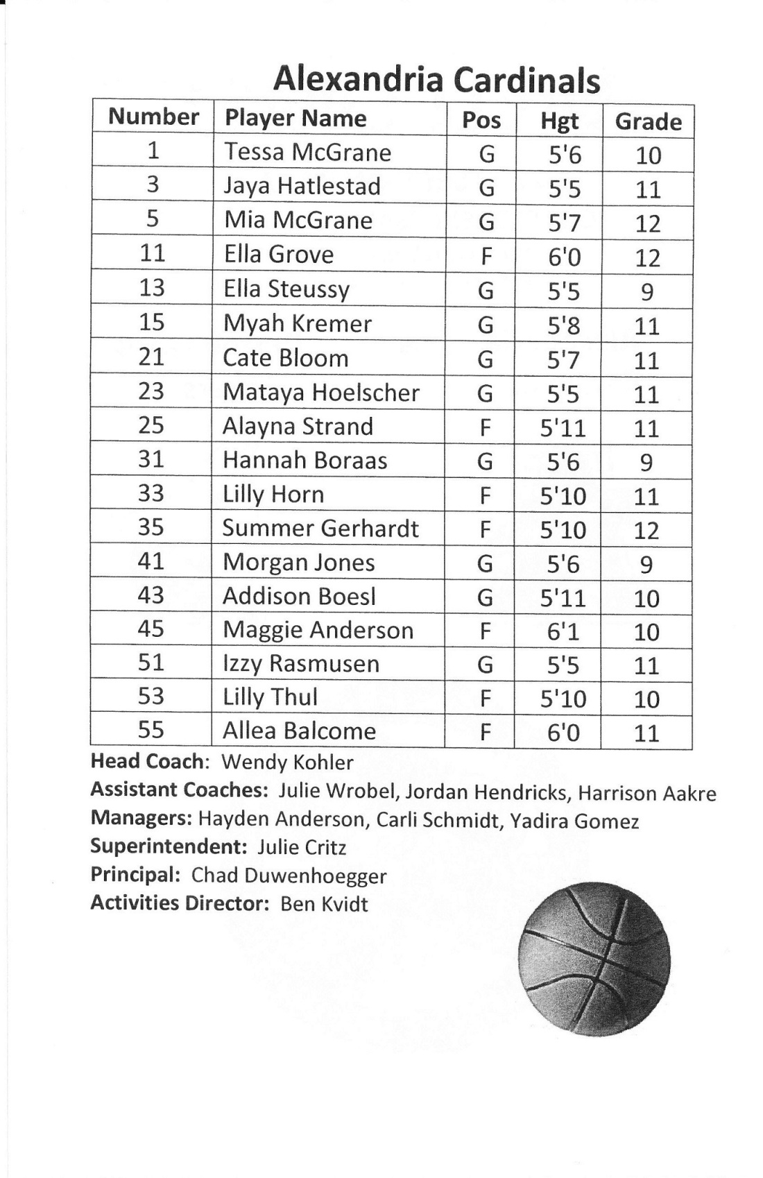 girls b'ball sections '20-2 - Copy