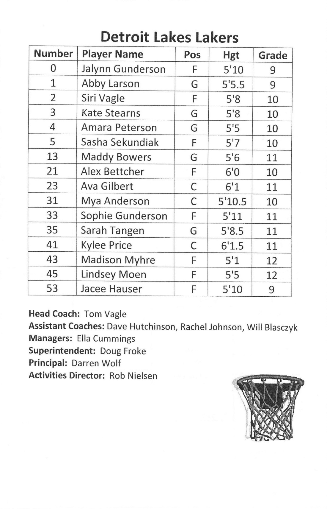 girls b'ball sections '20-3 - Copy