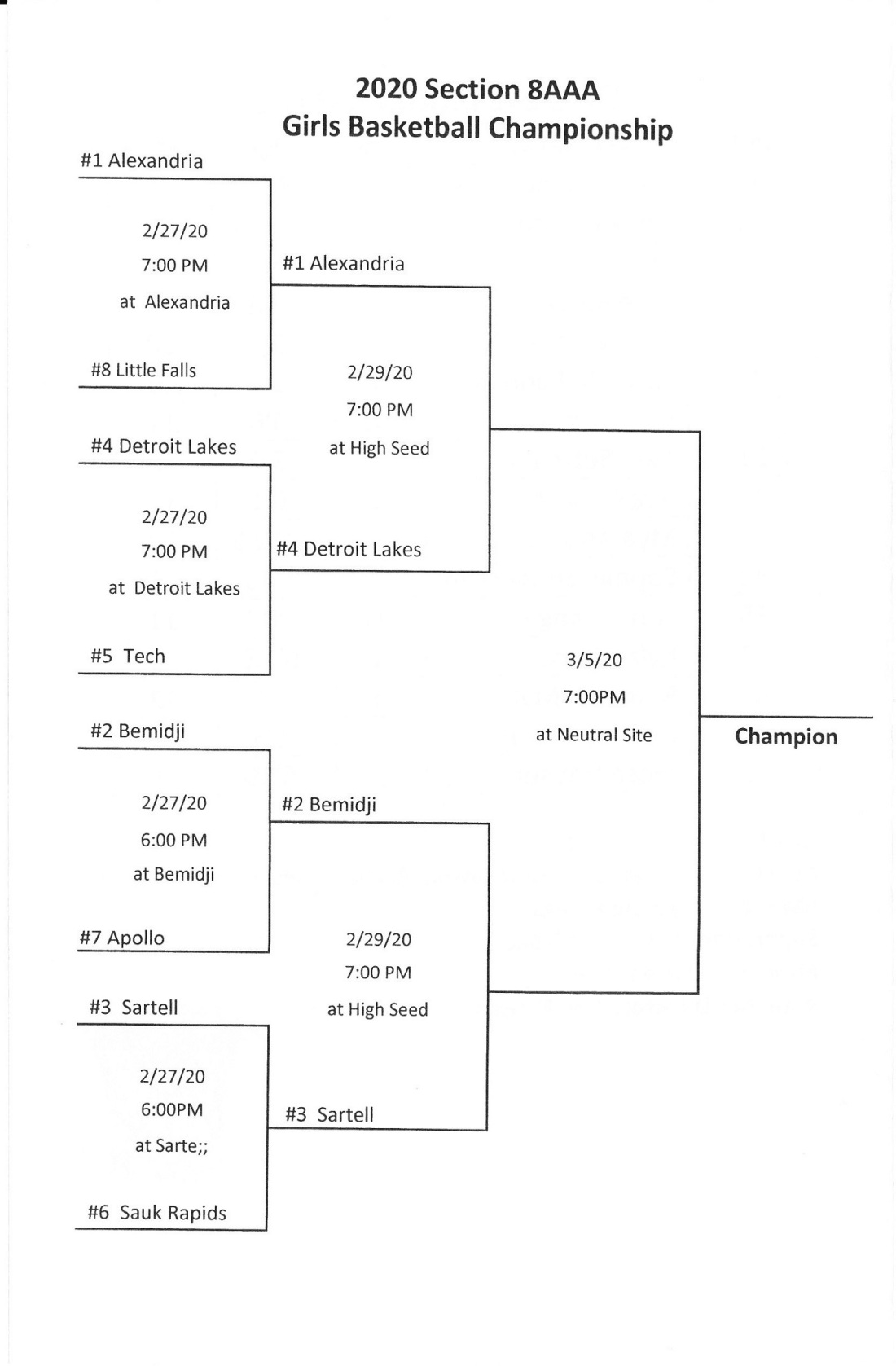 girls b'ball sections '20-4 - Copy