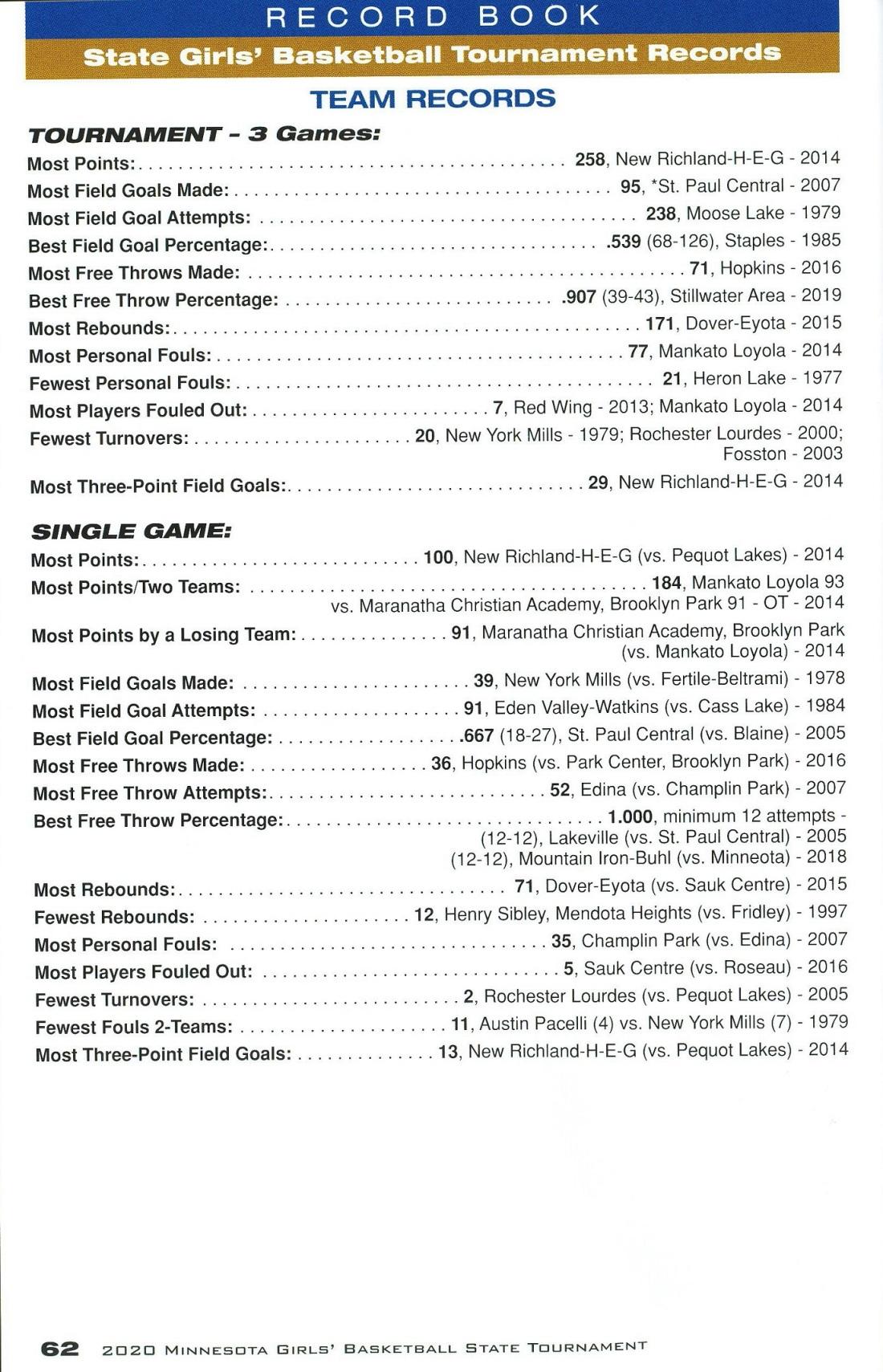 girls state '20-7 - Copy